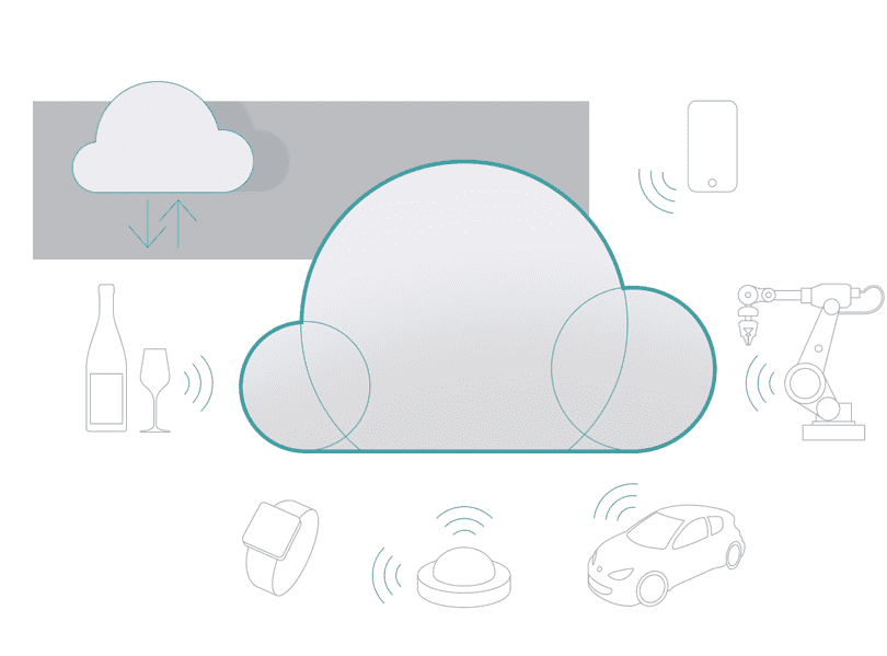 IoT Illustration